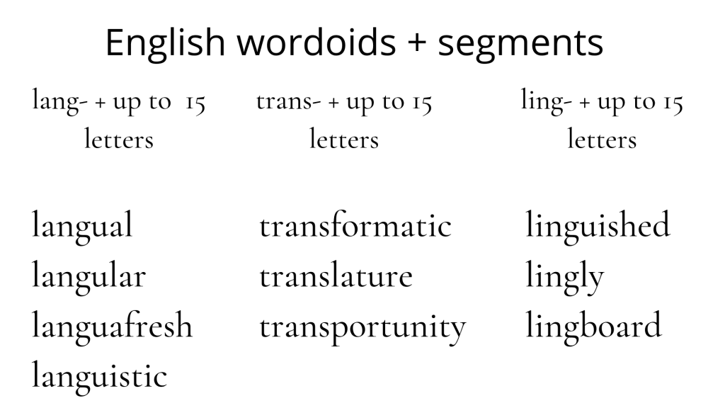 Test results English wordoids with seed segments: lang + up to 15 letters: langual, langular, languafresh, languistic; trans + up to 15 letters: transformatic, translature, transportunity; ling + up to 15 letters: linguished, lingly, lingboard