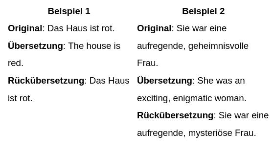 Rückübersetzung Beispiele
